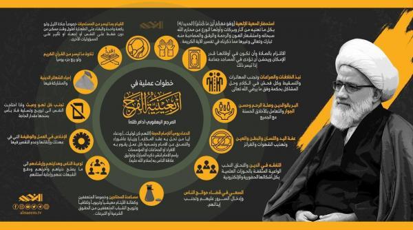 Pasos prácticos en Arbaeeniya de al-Fray (apertura)